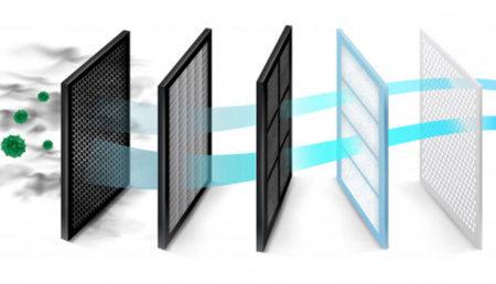 SANIFILT, la nueva línea de filtros para la más alta purificación del aire