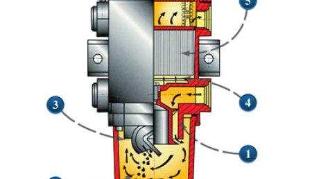 Filtros separadores de agua para motores diesel