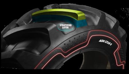 AGRI STAR II: Alliance lanzará el nuevo neumático para tractor en FIMA 2020