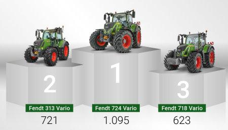 Fendt, los tractores favoritos de Alemania